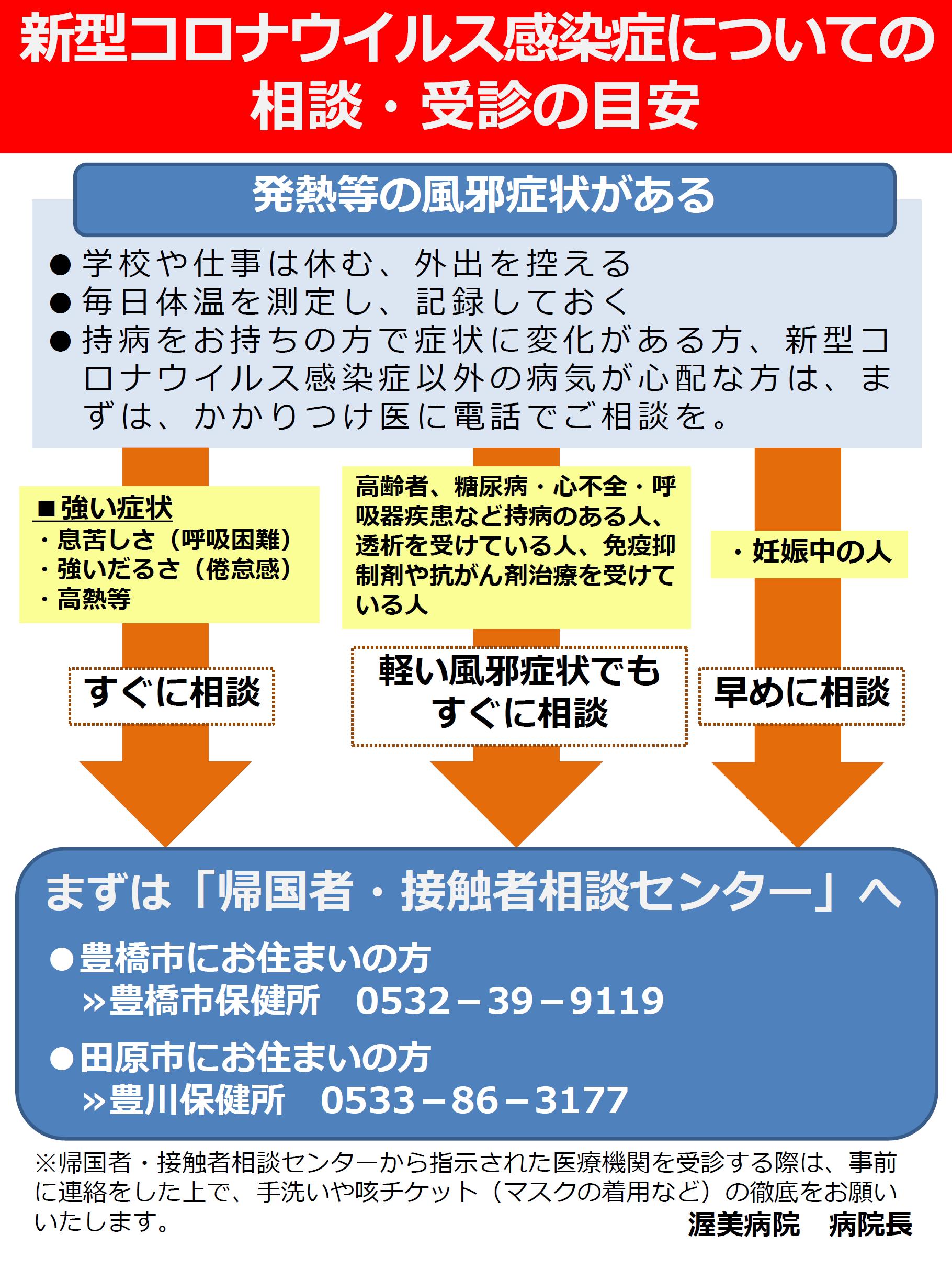 愛知 県 コロナ ウイルス 病院